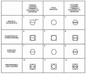 P U0026id Symbols - General Instrument And Function Symbols - Field Instrumentation