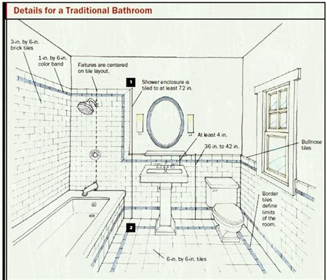 bathroom layout design tool free bathroom design software d planner free layout tool