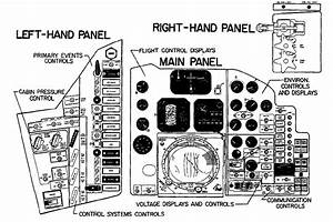 NASA Mercury Control Panel (page 2) - Pics about space