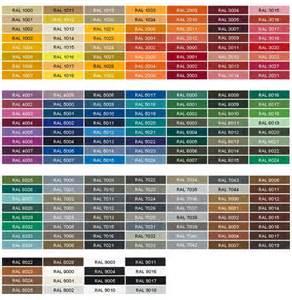 welche farben passen ins schlafzimmer welche farbe würde für mein neues spielezimmer am ehesten passen zimmer streichen