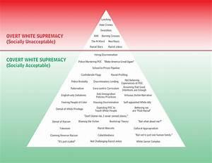 White Supremacy Teach