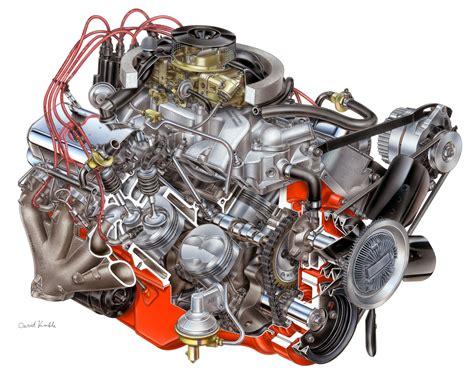 Big Block Chevy Engine Diagram 454 big block chevy engine diagram wiring library