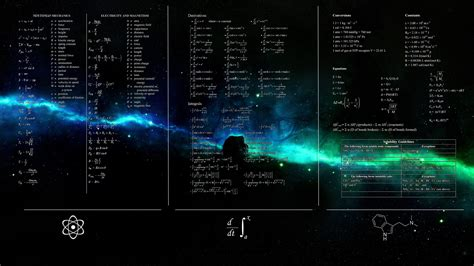 science of physics physics formulas wallpaper images