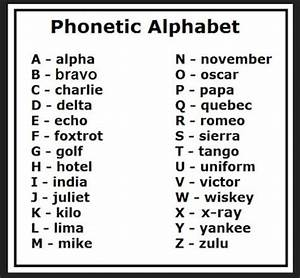 Phonetic alphabet good for spelling out over the phone for Pictures letters spell out words