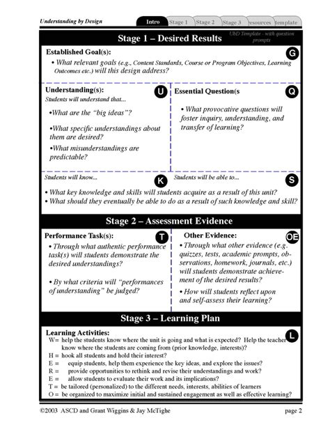 ubd lesson plan template ubd plan ubd