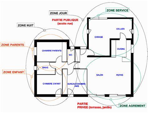 plan cuisine professionnelle normes plan de maison agencement du plan pieces et zones d 39 une