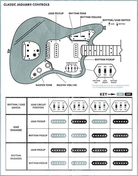 Fender American Vintage Jaguar Chasingguitars