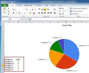 Ms Excel Chart Templates Chart Chooser Editable Excel And Powerpoint Chart Templates Powerpoint Presentation