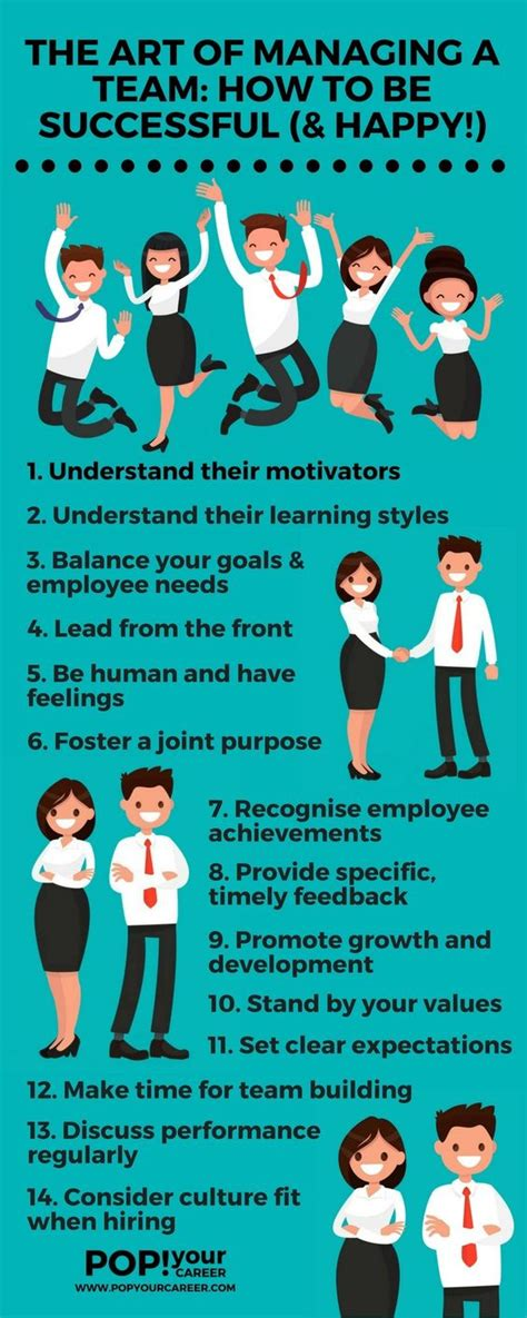 ideal team development management guru management guru