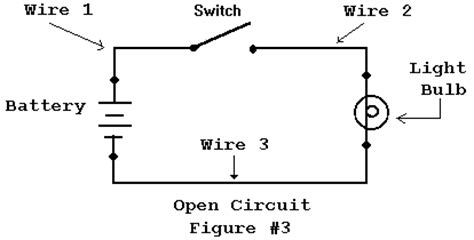 Electrical Primer Introduction Electricity