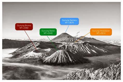 daftar gunung  jawa timur oleh pamujihan kompasianacom