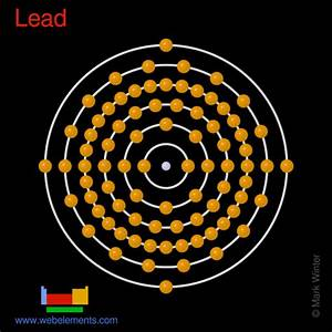 web diagrams webelements periodic table lead properties of free atoms