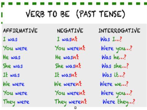 Verb To Be (past Tense) Rocioengteacher