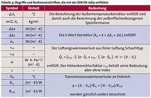 Steuerklasse 4 Faktor Berechnen : ikz haustechnik ~ Themetempest.com Abrechnung