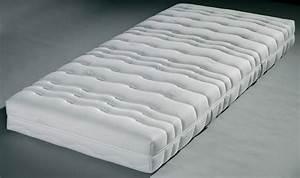 Einzelbett 100x200 Günstig Kaufen : stiftung wartentest matratzen g nstig kaufen meine matratze ~ Bigdaddyawards.com Haus und Dekorationen