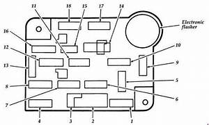 Ford Econoline  1992 - 1996  - Fuse Box Diagram