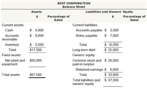 solved constructing  arbitrage portfolio  stocks