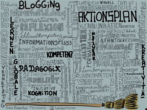 sketchnoting combining typography and vocabulary practice silvia tolisano langwitches blog