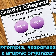 Reading Comprehension Posters By What I Have Learned Tpt