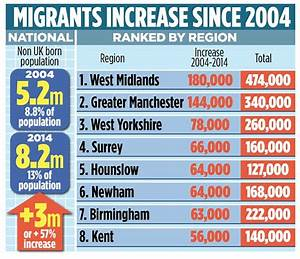 EU migrants get £886million YOU pay in out-of-work ...