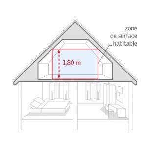 Surface Habitable Calcul : le locataire peut il faire baisser le loyer en cas d ~ Premium-room.com Idées de Décoration