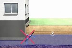 Regenwasser Von Dachrinne Ableiten : wie sind geb ude gegen grund und schichtenwasser zu sch tzen s p consult gmbh ~ Frokenaadalensverden.com Haus und Dekorationen