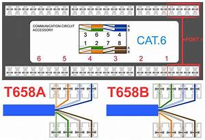 Cat 5e Wiring Diagram Wall Jack