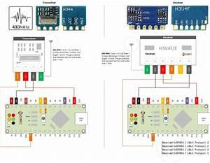 Wiring H34a    H3v3f    H3v4f 315  433 Mhz Rf Radio Tx  Rx