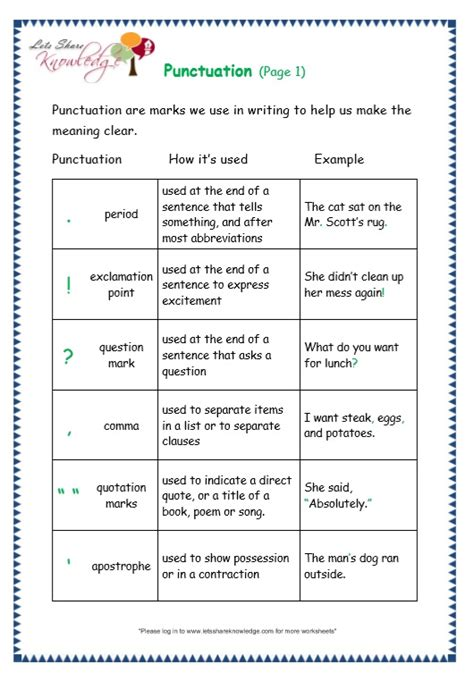grade  grammar topic  punctuation worksheets lets