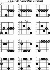 chord diagrams for dobro c minor7th With chord diagrams for dobro b minor