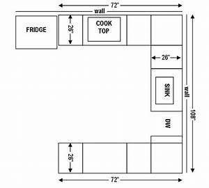 Kitchen Countertop Diagram Designs