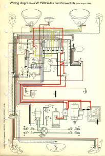 vw beetle headlight wiring diagram meetcolab 2000 vw beetle headlight wiring diagram similiar 1976 vw beetle wiring diagram keywords on 2000