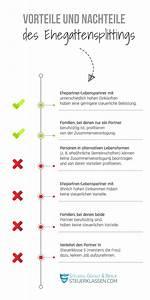 Steuerliche Vorteile Ehe : ehegattensplitting so nutzen sie den steuervorteil ~ Lizthompson.info Haus und Dekorationen