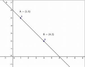 Koordinatensystem Berechnen : die lineare funktion ~ Themetempest.com Abrechnung