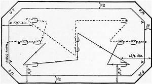 1911 Encyclop U00e6dia Britannica  Croquet