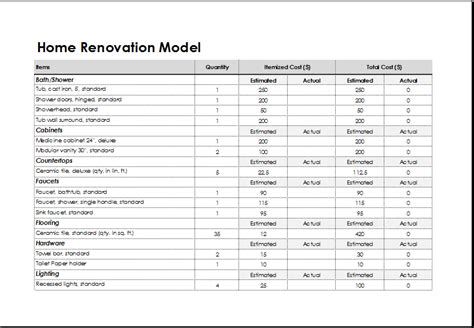 average price of bathroom remodel printables home renovation budget worksheet