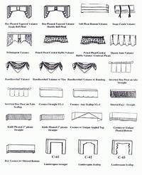 types of valances Valance Styles
