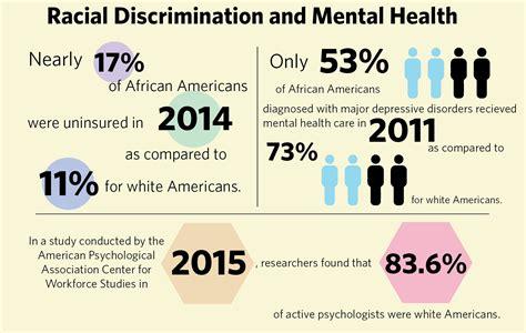 university researchers link discrimination  mental