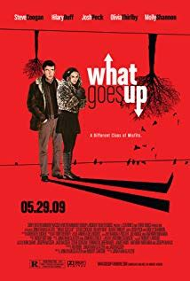 What Goes Up (2009) Imdb
