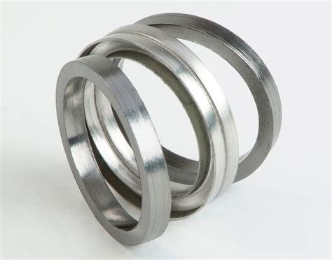 Metal Ring Type Joint Gasket