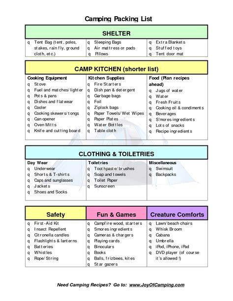 Kitchen Accessories List Pdf by List Of Kitchen Utensils Pdf Kitchen Gadgets List