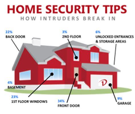 home security  st louis st louis missouri