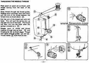 Necchi 523 Sewing Machine Threading Diagram