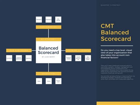 crea una balanced scorecard  gratis  canva