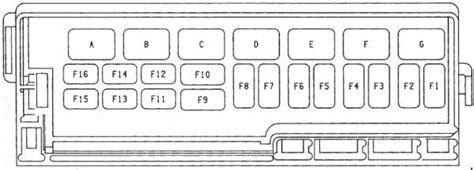 1995 Jeep Wrangler Fuse Box Diagram by 1987 1995 Jeep Wrangler Yj Fuse Box Diagram 187 Fuse Diagram