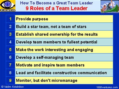 team leadership  roles   team leader