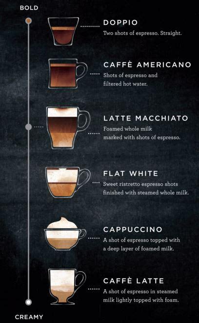starbucks light menu starbucks adds latte macchiato to permanent menu so