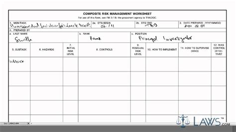 Learn How To Fill The Da Form 7566 Composite Risk Management Worksheet Youtube