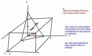Fixpunkt Berechnen : vektoren berechnen sie den einheitsvektor n senkrecht ~ Themetempest.com Abrechnung