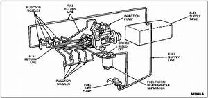 92 Van Glow Plug Problems - Page 2